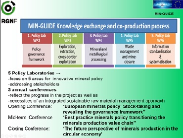 "Znanstvenici s RGN fakulteta partneri na projektu MIN-GUIDE (Guidance for Innovation Friendly Minerals Policy in Europe), Horizon 2020 Research and Innovation Framework Programme (2014-2020), SC5-13c-2015 ""Innovation friendly minerals policy framework"""