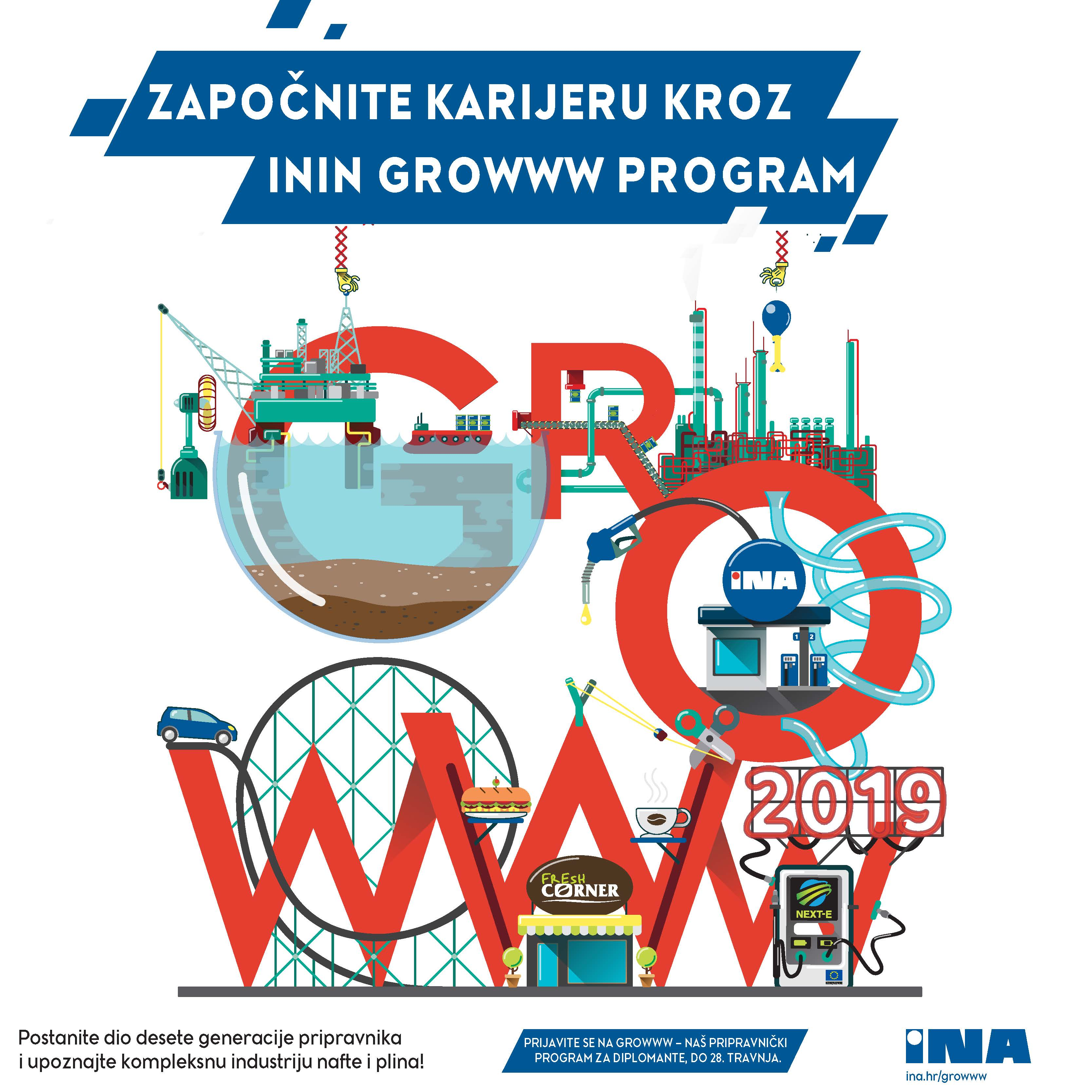 Inin pripravnički program Growww